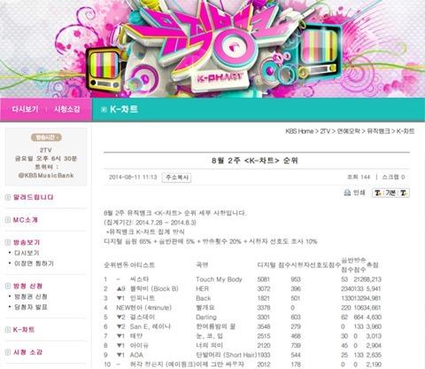 140811sistar-touch-my-body-musicbank-inkigayo-2ndwin02