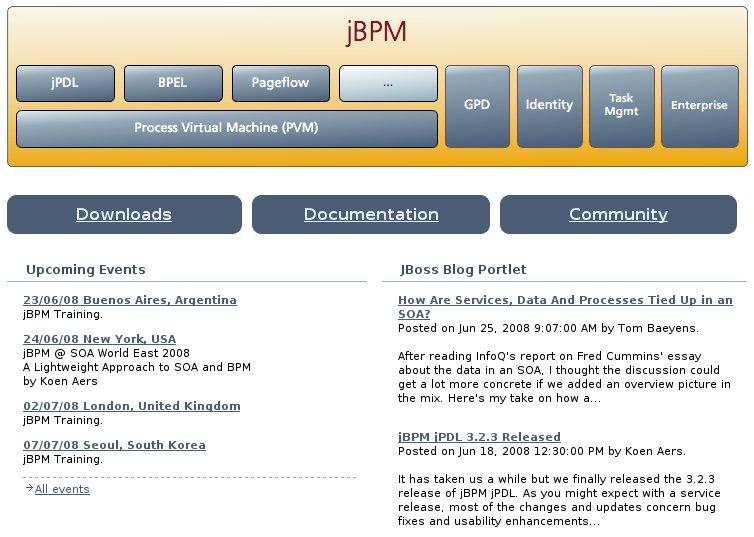 jBPM.org