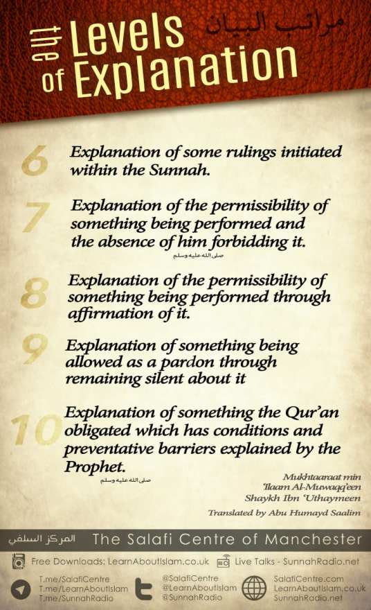 Levels of Bayan 2