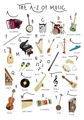 A-Z of Music Card