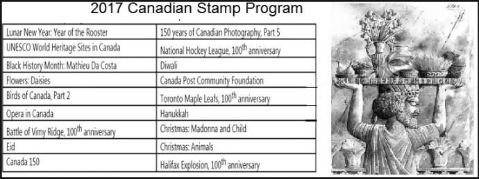 برخلاف انتظارها، انتشار تمبر به مناسبت نوروز جزو این لیست نیست.