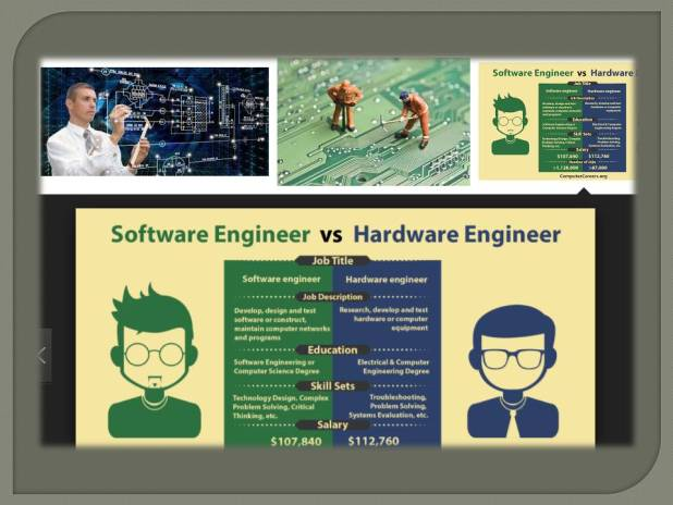 software engineer salary