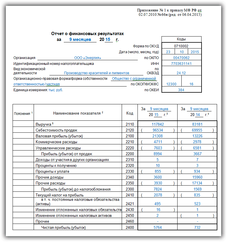 Перевод земельного участка из одной категории в другую процедура документы