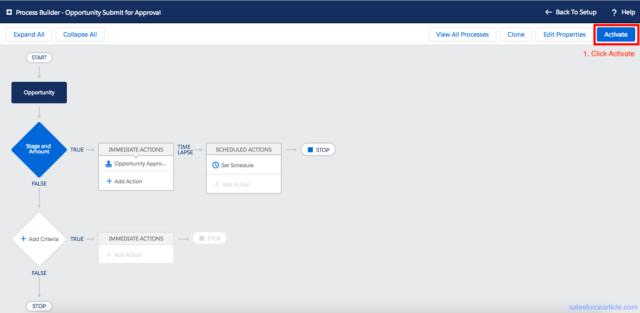 Activate Process Builder