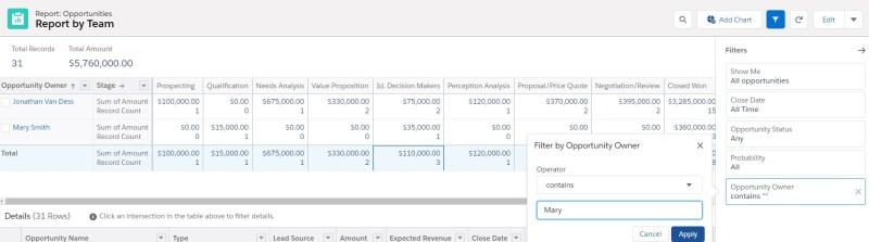 """, 5 conseils relatifs au rapport Lightning et au tableau de bord pour les super utilisateurs de Salesforce<span class=""""wtr-time-wrap after-title""""><span class=""""wtr-time-number"""">5</span> minutes de lecture</span>"""