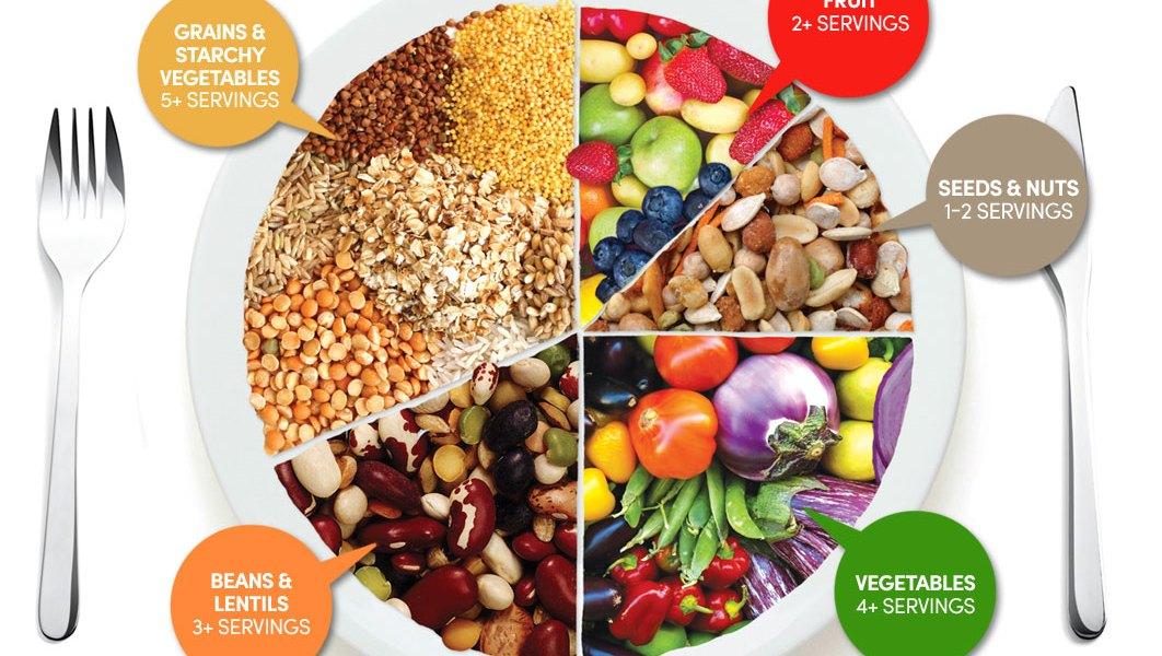 nutritional advice for vegans and vegetarians