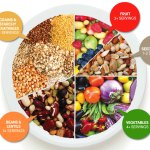 Getting enough iron in a vegan diet