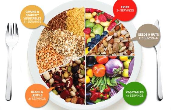 Nutritional Advice for Vegans