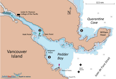 Pedder Bay and Quarantine Cove