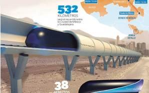 Traerán a México tren ultrarrápido; cubrirá la ruta CDMX-Guadalajara, pasando…