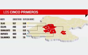 ALERTA ANTE ROBO DE AUTOS EN TEMPORADA DE SEMANA SANTA.
