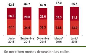 LAS 5 CIUDADES DE MÉXICO DONDE LA GENTE SE SIENTE…