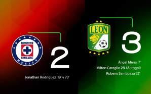 León vence al actual campeón de la Copa MX, Cruz…