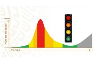 #Nacional Entra en vigor semáforo de riesgo epidémico por COVID-19.