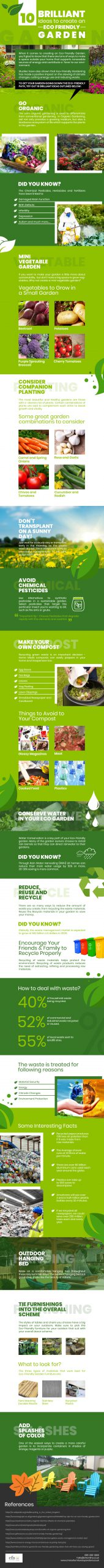 EcoInfographics