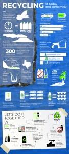 ecology plastic