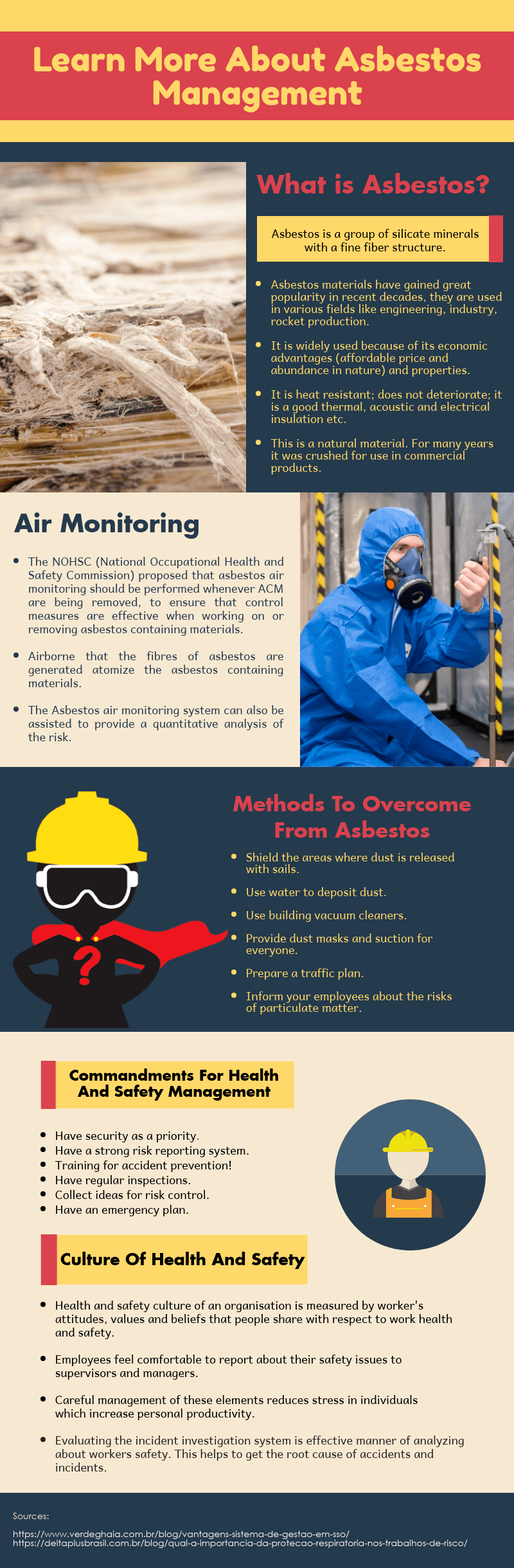 A Primer on Asbestos And Asbestos Remediation | Sustainably Yours