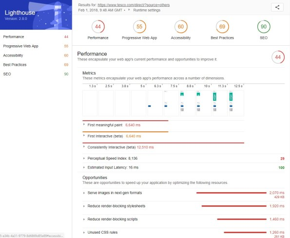 Image result for google lighthouse sample report