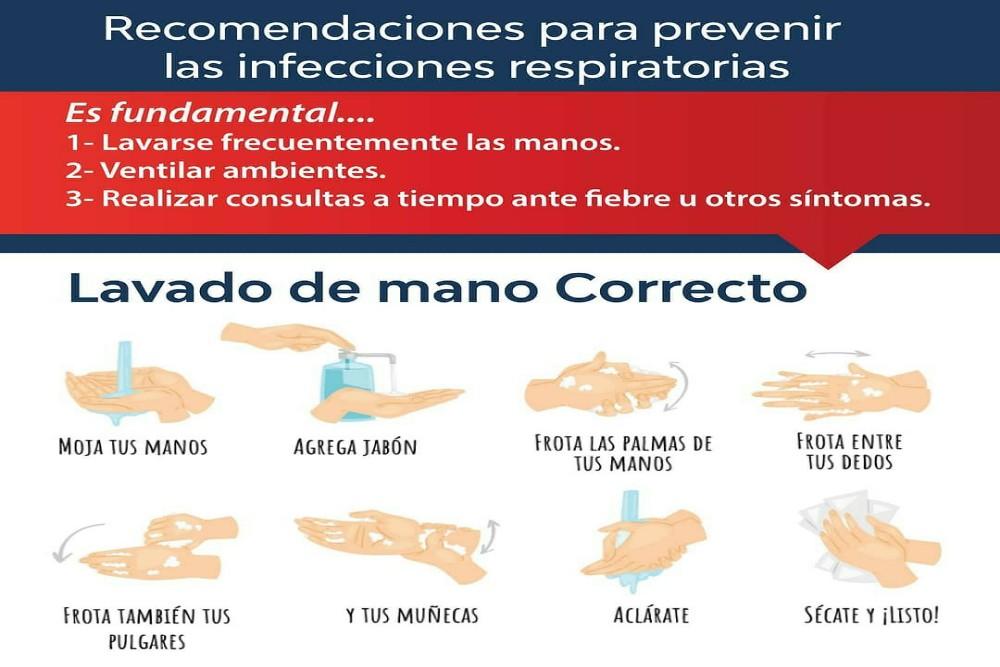 Coronavirus: Cómo lavarse correctamente las manos