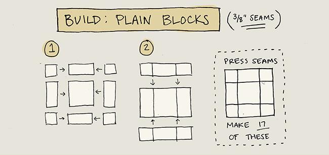 quilt instructions - 2
