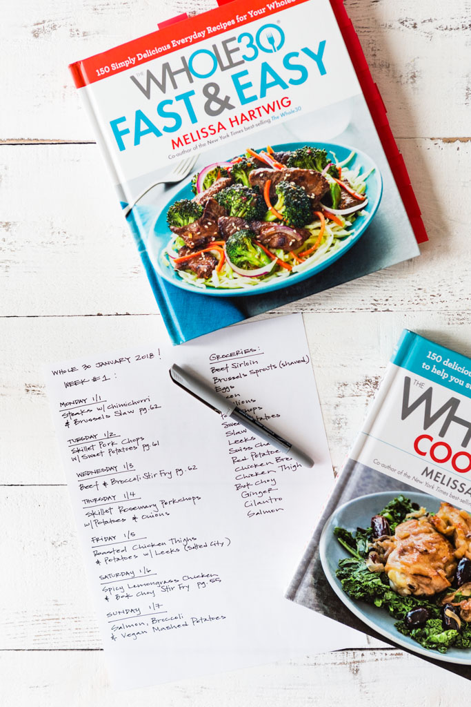 Making a meal plan is an important step to Whole30 success.
