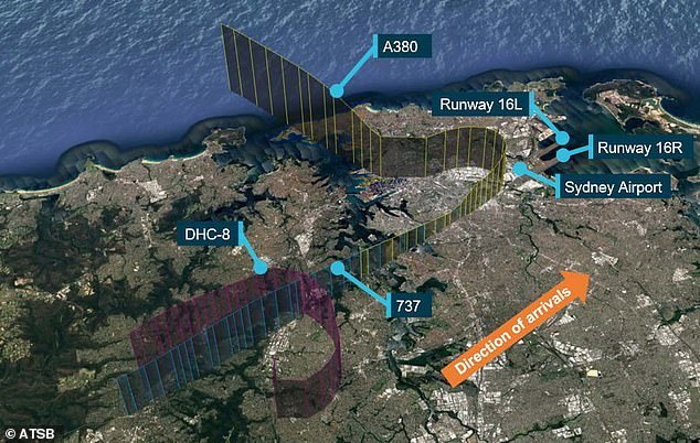 A close call between a two passenger planes above Sydney airport was the result of another aircraft mishearing directions from the control centre, an investigation has found