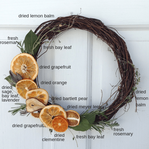 diagram of fruit and herb placement on wreath