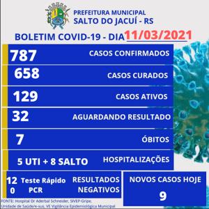 11-marco-300x300 Boletim Covid-19 (11/03/2021)