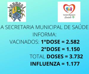 v-13-maio-300x252 Boletim informativo de vacinação contra Covid-19 e Influenza