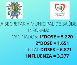V-23-JUNHO-300x252 Boletim informatico de vacinação contra Covid-19 e Influenza (23/06/2021)