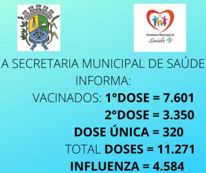 v-25-agosto-300x252 Boletim informativo de vacinação contra Covid-19 (25/08/2021)