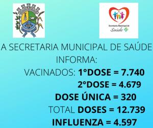 v-8-setembro-300x252 Boletim informativo de vacinação contra Covid-19 e Influenza