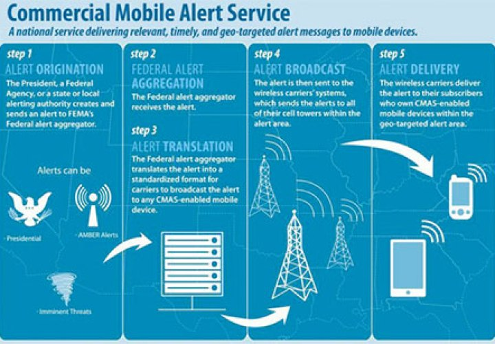 Wireless Emergency Alert System Goes Live - Government - Mobile & Wireless - Informationweek