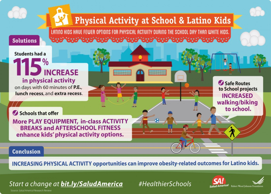 Healthier Schools Amp Latino Kids Research Physical