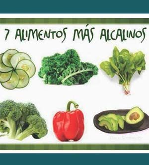 The Importance of an Alkaline Diet