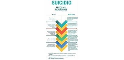 Día Internacional de la Prevención del Suicidio
