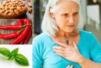 Dolor de angina
