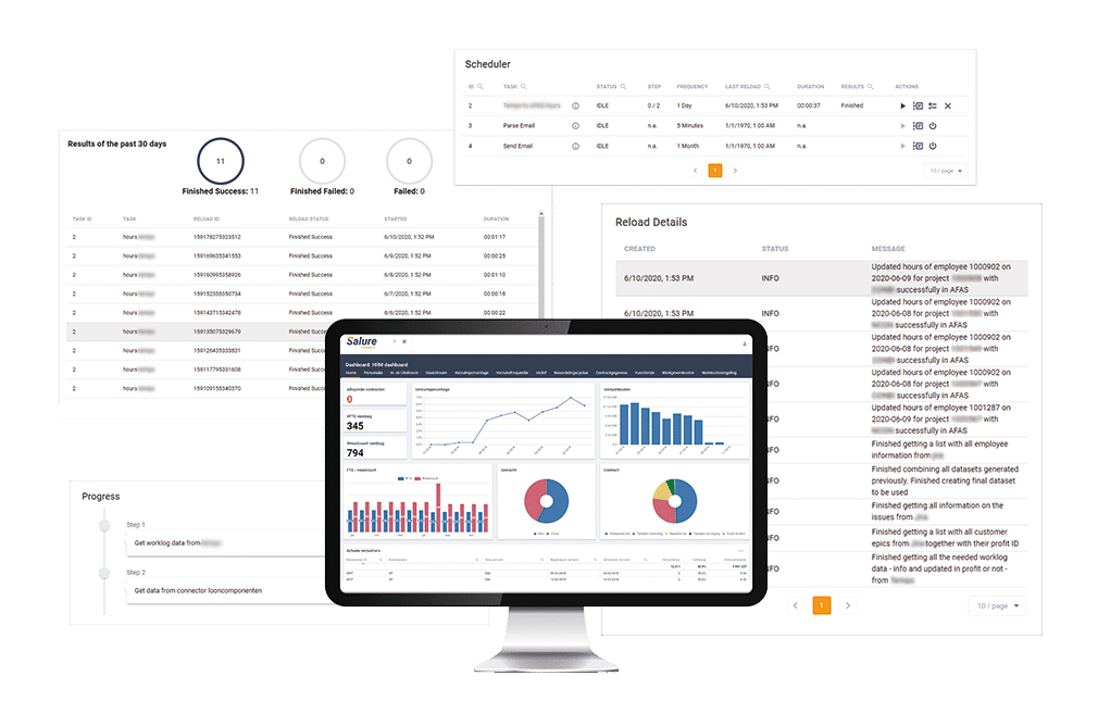 AFAS Analytics connector