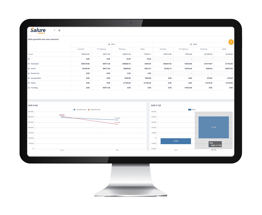 Tempo planning dashboard
