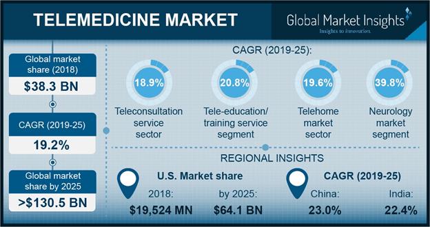 telemedicine-market-pressrelease