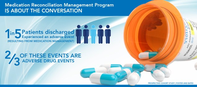 MedicationMGMT-Revised
