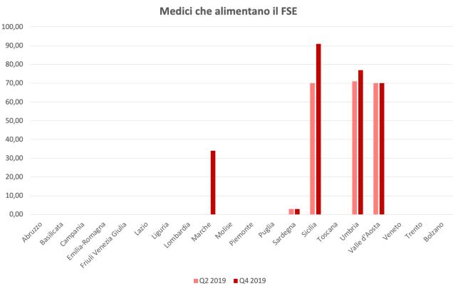 MediciQ419