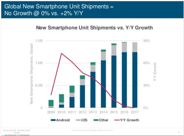 Smartphone-growth.jpeg