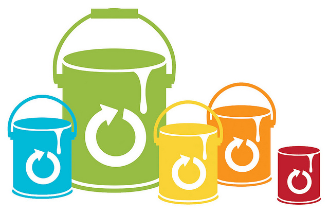 PaintCare - recycling paint