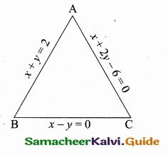 Samacheer Kalvi 10th Maths Guide Chapter 5 Coordinate Geometry Additional Questions 21