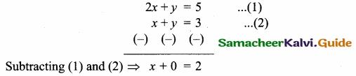 Samacheer Kalvi 10th Maths Guide Chapter 5 Coordinate Geometry Additional Questions 33