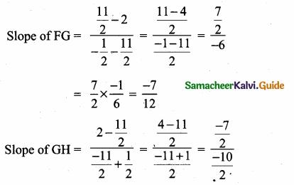 Samacheer Kalvi 10th Maths Guide Chapter 5 Coordinate Geometry Ex 5.2 15
