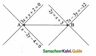 Samacheer Kalvi 10th Maths Guide Chapter 5 Coordinate Geometry Ex 5.4 7