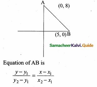 Samacheer Kalvi 10th Maths Guide Chapter 5 Coordinate Geometry Ex 5.5 6