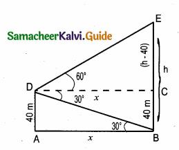 Samacheer Kalvi 10th Maths Guide Chapter 6 Trigonometry Ex 6.4 2